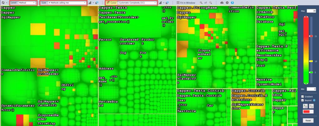 La imagen muestra un recuadro por cada método del proyecto en un color del verde al rojo en funcion de la complejidad ciclomática del método