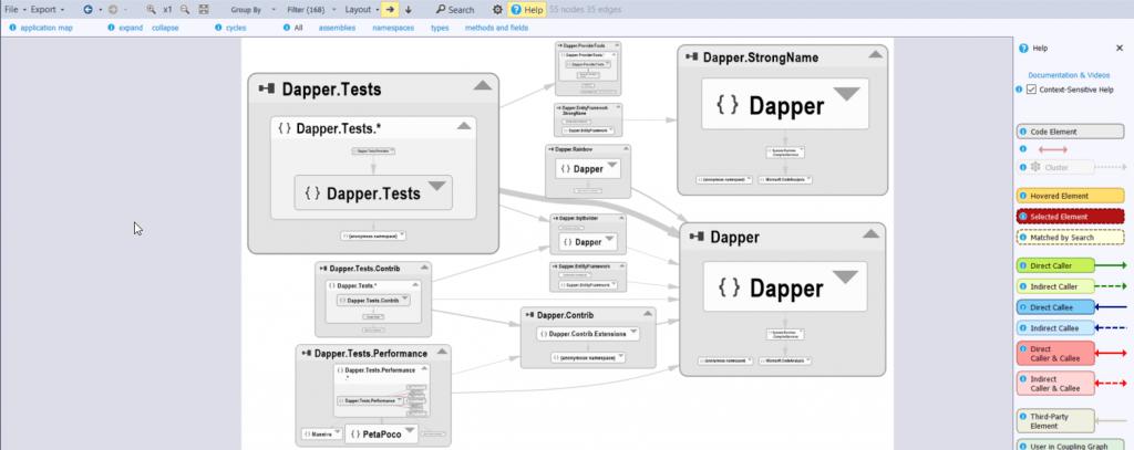 La imagen muestra de manera visual las dependencias  entre partes del proyecto
